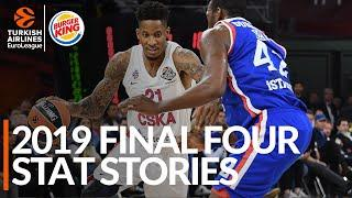2019 Final Four Stat Stories
