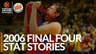 2006 Final Four Stat Stories