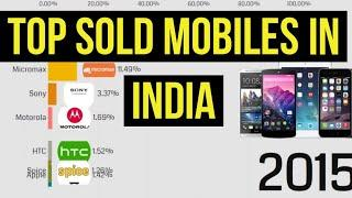 Top Best Selling Smartphone Companies in INDIA (Surprising Results!)