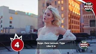 Top 10 Songs Of The Week - April 4, 2020 (Your Choice Top 10)