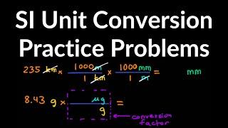 SI Unit Conversion Practice Problems, Examples, Rules, Step by Step Explanation, Simplified, Easy