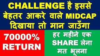Best midcap stock to buy for long term  multibagger shares 2020 India   Latest share market analysis