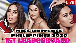 MISS UNIVERSE PHILIPPINES 2020 TOP 10 EARLY FAVORITES | FIRST LEADERBOARD | ROAD TO MISS UNIVERSE