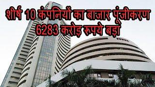 Market capitalization of top 10 companies increased by Rs 6283 crore || Share Market Strategy