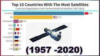 TOP 10 Countries By Most Satellites Number | Countries By Highest Satellite in Space ( 1957 - 2020 )