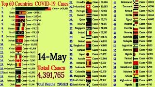 Top 50+10 Countries; Number of Confirmed COVID-19 Cases  Coronavirus Update 14 May 2020  Chart Race
