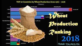 Wheat Production Ranking | TOP 10 Country from 1961 to 2018