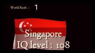 Countries By IQ Level (top 10). दुनिया के दस सबसे ज़्यादा IQ वाले देश.#iq #country #world #list