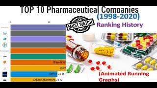 Top 10 Pharmaceutical companies (1998-2020) - Ranking History Trends !