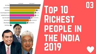 #Billionaires #Data #Richestperson #Top10  Top 10 Richest people in the India 2019