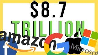Top 10 Most Valuable Companies