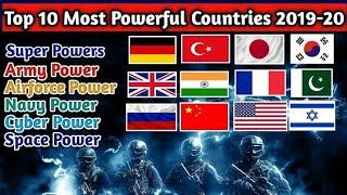 TOP 10 MOST POWERFUL COUNTRY IN THE WORLD.. BY MILITARY POWERS