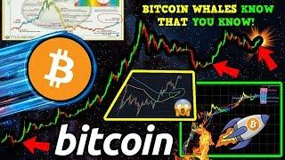 BULLISH BITCOIN Indicators!! Is this a TRAP?! BTC Merchant Adoption Up 600%! ₿ Minecraft