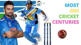 Crickter with Highest ODI Cricket Centuries List (1980 - 2019) - GAME OF DATA (Updated)