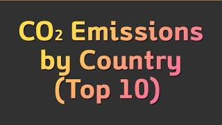 CO2 Emissions by Country (Top 10)
