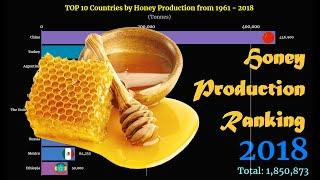 Honey Production Ranking | TOP 10 Country from 1961 to 2018