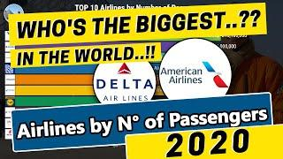 WORLD TOP 10 AIRLINES BY NUMBER OF PASSENGER 2020 - DELTA OR AMERICAN AIRLINES?