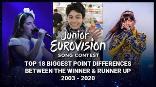 Junior Eurovision - Top 18 Biggest Point Differences between the Winner & Runner Up | 2003 - 2020
