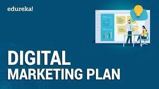 Digital Marketing Plan | Digital Marketing Best Practices | Digital Marketing Training | Edureka