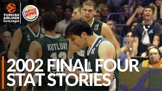 2002 Final Four Stat Stories