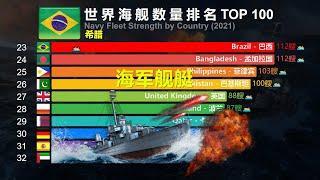 Navy Fleet Strength by Country 2021| 各国海军军舰数量排名TOP 100