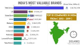 TOP 10 COMPANIES GROWTH IN INDIA FROM 2013 - 2019 | TOP 10 | REVENUE GROWTH | BRAND GROWTH| GRSTALKS