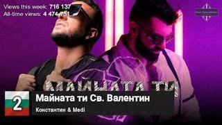 Bulgaria Top 10 Songs of The Week - 20 March, 2020 (Week 11)