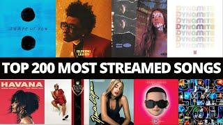 Spotify Top 200 Most Streamed Songs Of All Time [July 2021]