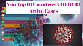 Top 10 Asian Country Confirmed Corona Cases | Bar Chart Race | May 2020