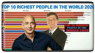Top 10 Richest People In The World (2019-2020) | Top 10 | Richest | Jeff Bezos | Bill Gates