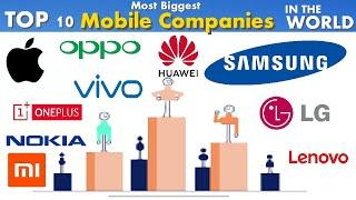 Top 10 Most Biggest Mobile Companies In The World