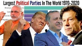 Top Largest Political Parties In The World 1970-2020 top 10 waves
