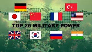 Top 25 Military Power Comparison 2019 I Military Channel