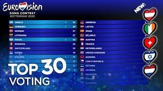 Eurovision Voting 2020 - TOP 30 (so far) [NEW
