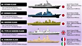 Top 10 Destroyers in the World   Most Powerful Destroyers (2020)
