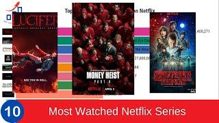 TOP 10 MOST WATCHED NETFLIX SERIES OF ALL TIME (NEW) WHAT TO WATCH NOW