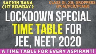Lockdown Time Table | JEE Main, NEET, Advanced 2020 | Strategy, Preparation Tips | Dates Postponed