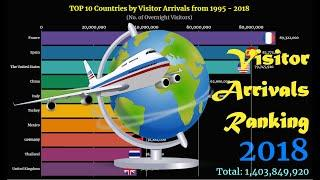 Visitor Arrivals Ranking | TOP 10 Country from 1995 to 2018