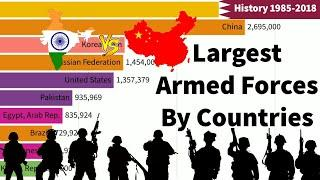 Top 10 Largest Armed Forces Rankings by Country (1985-2017)