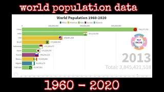 Top 10 Highest Population country 1960 - 2020 | Top datas
