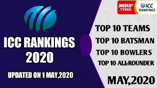 ICC Latest Test, T20, ODI, Ranking 2020 | ICC Ranking 2020 New | Teams, Batsman, Bowler, All-Rounder