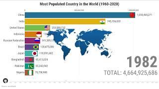 Most Populated Country In The World 1960 - 2020 | Top 10 Countries By Population 1960 - 2020| Latest