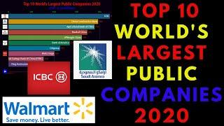 Top 10 World's Largest Public Companies 2020