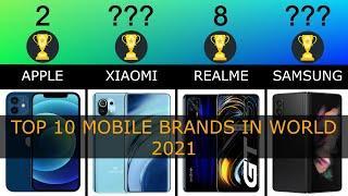 Top 10 Mobile Company in the World 2021    ২০২১ সালের সেরা ১০ টি মোবাইল কোম্পানি    #samsung #apple
