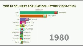 TOP 10 COUNTRY POPULATION HISTORY 1960-2019