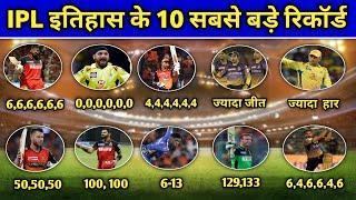 IPL 2020 - Top 10 Biggest Records of IPL History | IPL Records | All Time IPL Records