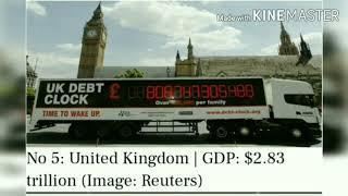 Top 10 economic country
