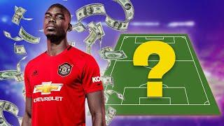 The highest paid players in the Premier League in each position | Oh My Goal