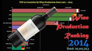 Wine Production Ranking   TOP 10 Country from 1961 to 2014