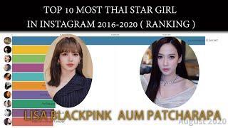 TOP 10 MOST THAI STAR GIRL, LISA BLACKPINK, AUM PATCHARAPA, YAYA  IN INSTAGRAM 2016 2020  RANKING